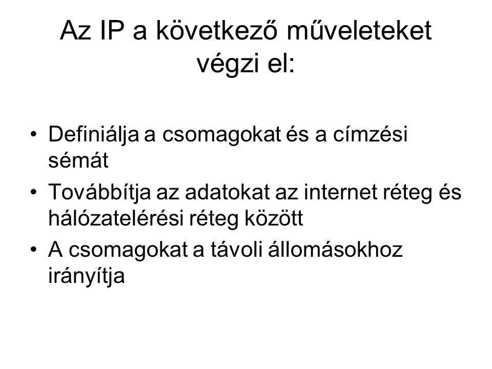 Az IP a következő műveleteket végzi el: