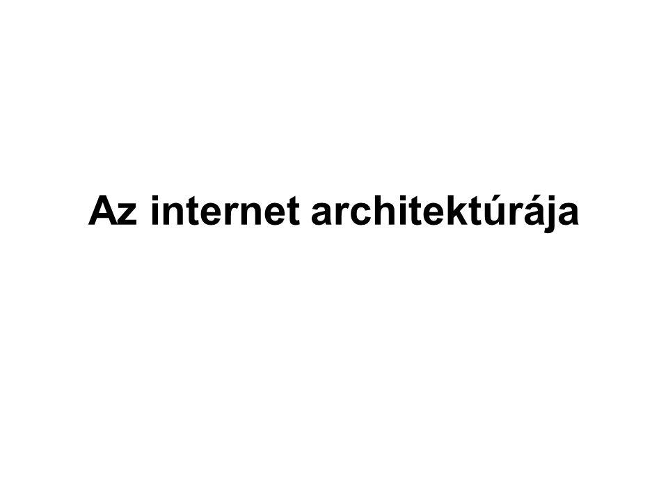 Az internet architektúrája