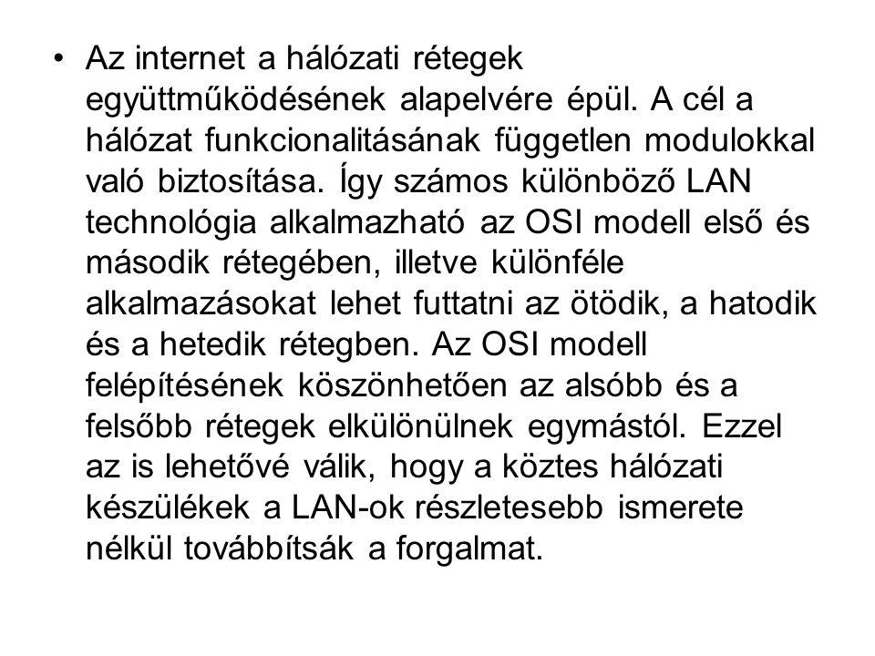 Az internet a hálózati rétegek együttműködésének alapelvére épül