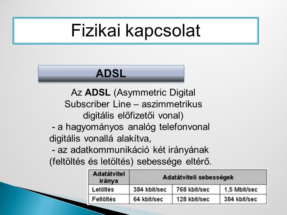 Fizikai kapcsolat ADSL