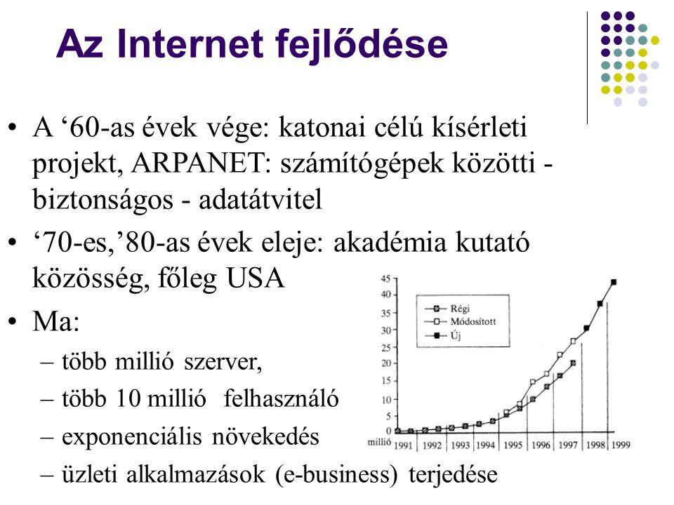 Az Internet fejlődése A '60-as évek vége: katonai célú kísérleti projekt, ARPANET: számítógépek közötti - biztonságos - adatátvitel.