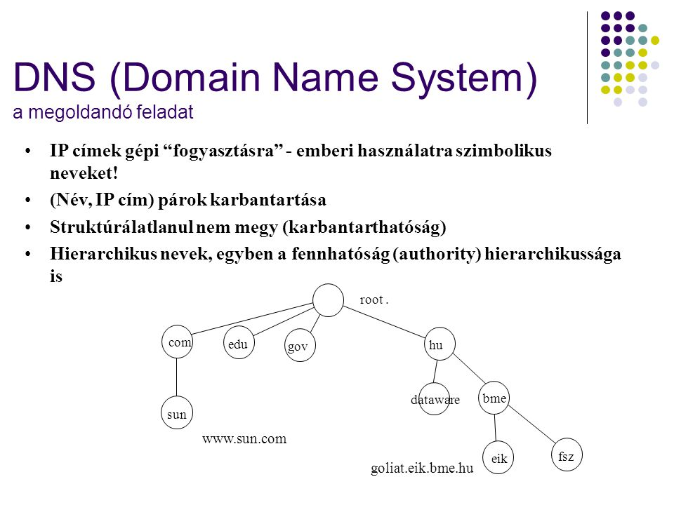 DNS (Domain Name System) a megoldandó feladat