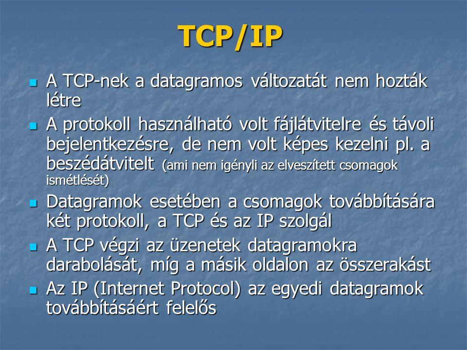 TCP/IP A TCP-nek a datagramos változatát nem hozták létre