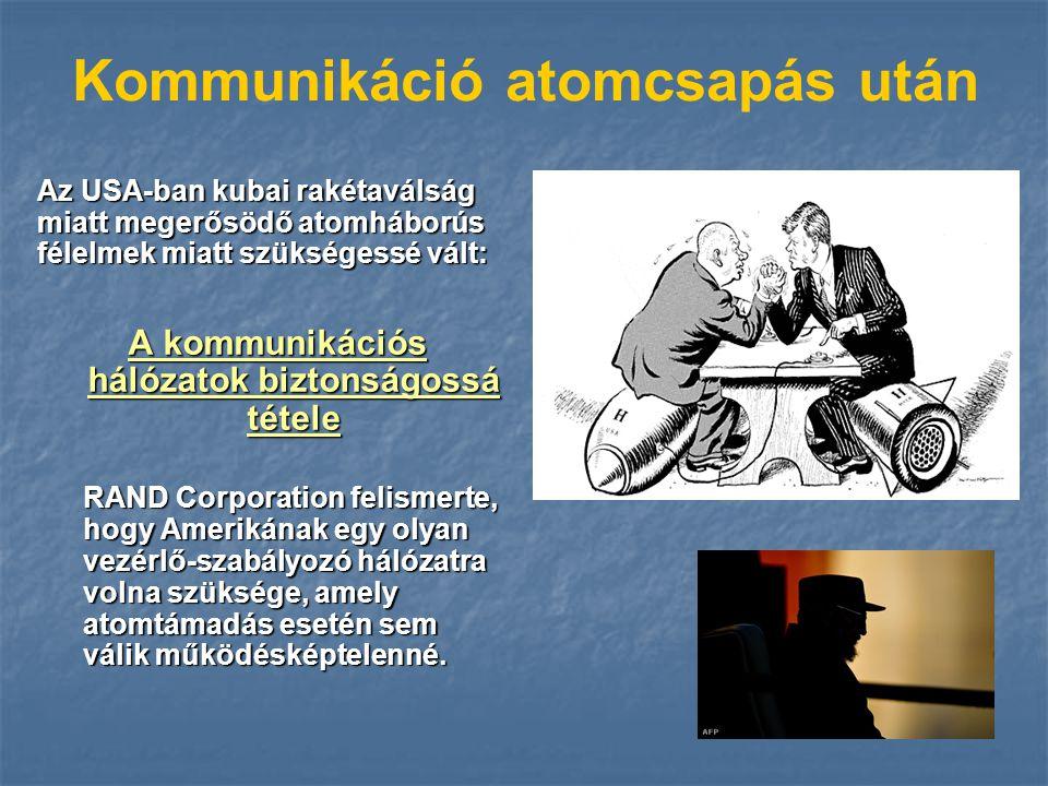 Kommunikáció atomcsapás után