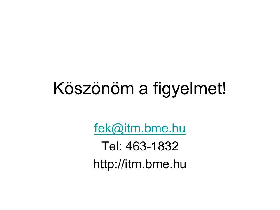 fek@itm.bme.hu Tel: 463-1832 http://itm.bme.hu