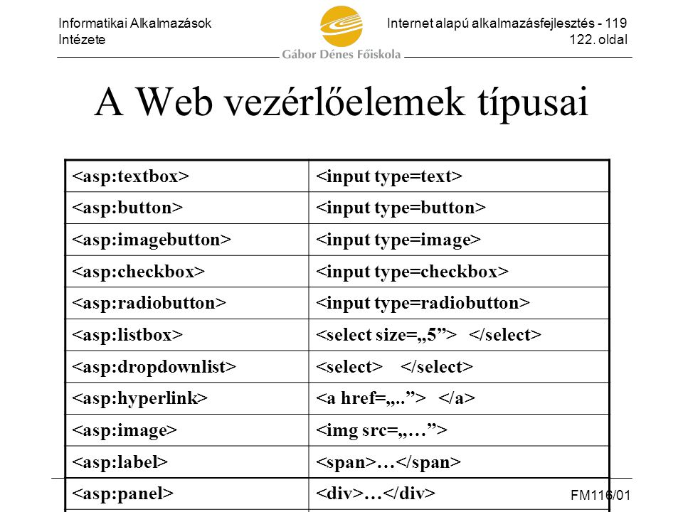 A Web vezérlőelemek típusai