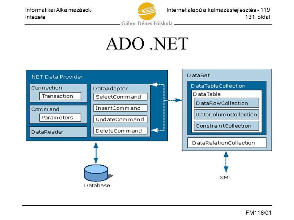 ADO .NET