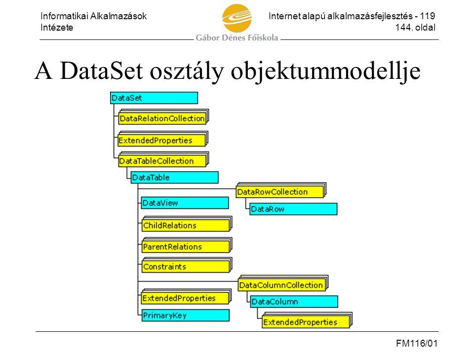 A DataSet osztály objektummodellje
