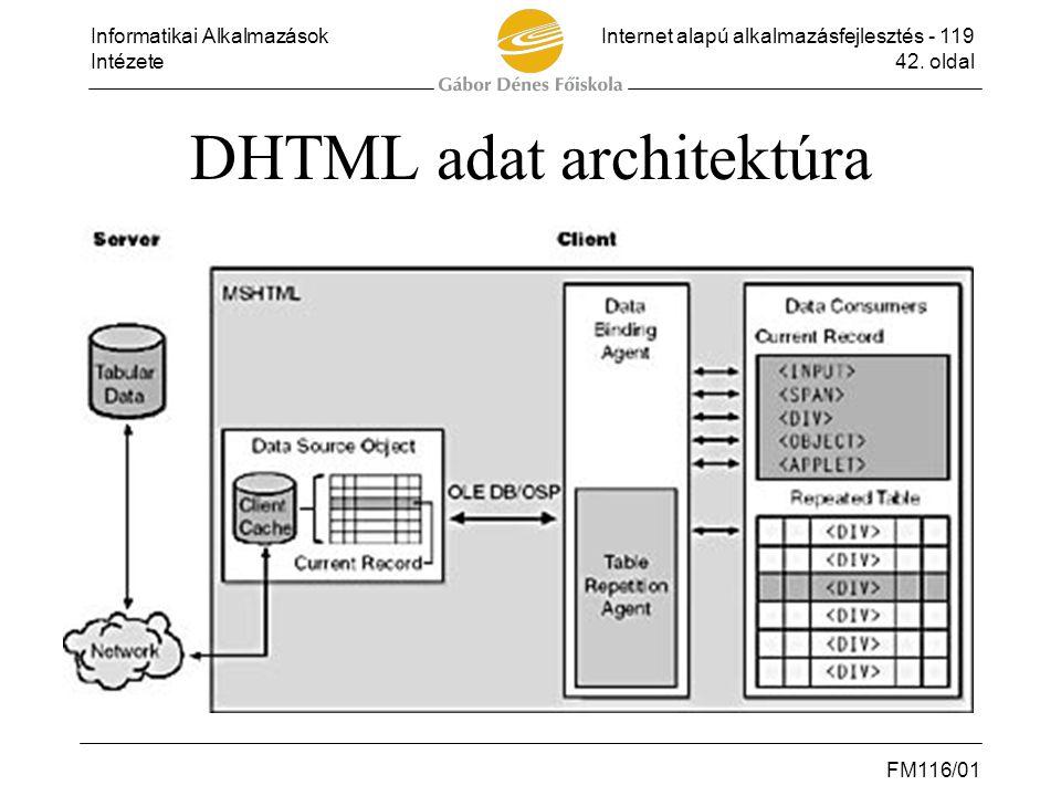 DHTML adat architektúra