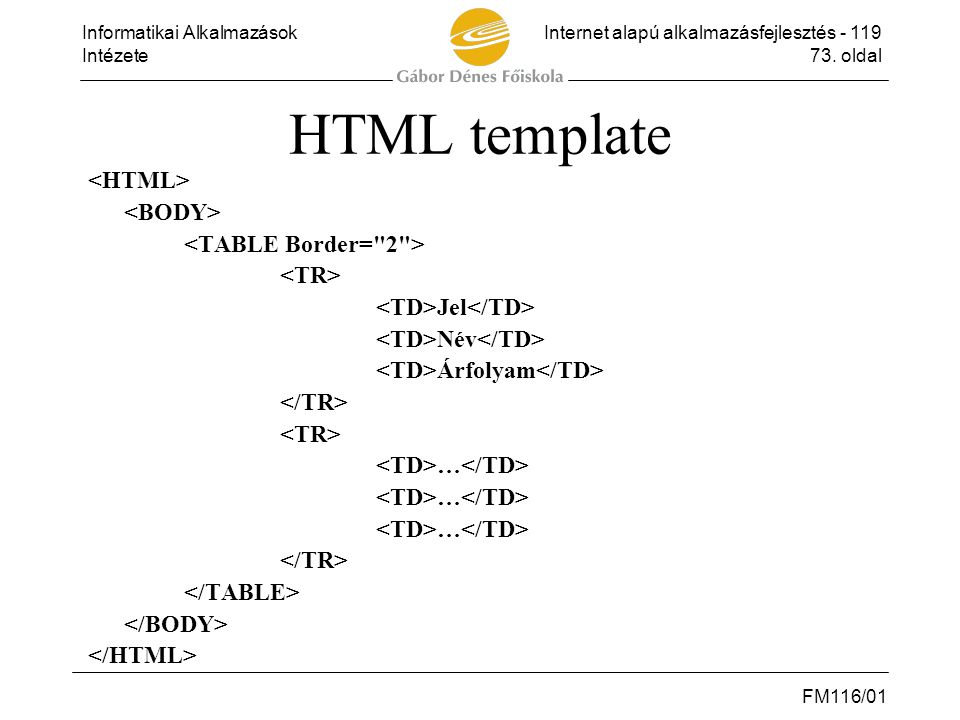 HTML template <HTML> <BODY> <TABLE Border= 2 >