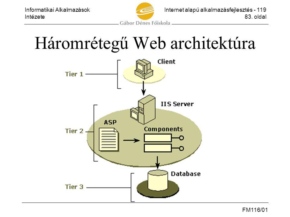Háromrétegű Web architektúra