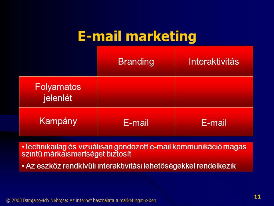 E-mail marketing Interaktivitás Branding Kampány Folyamatos jelenlét
