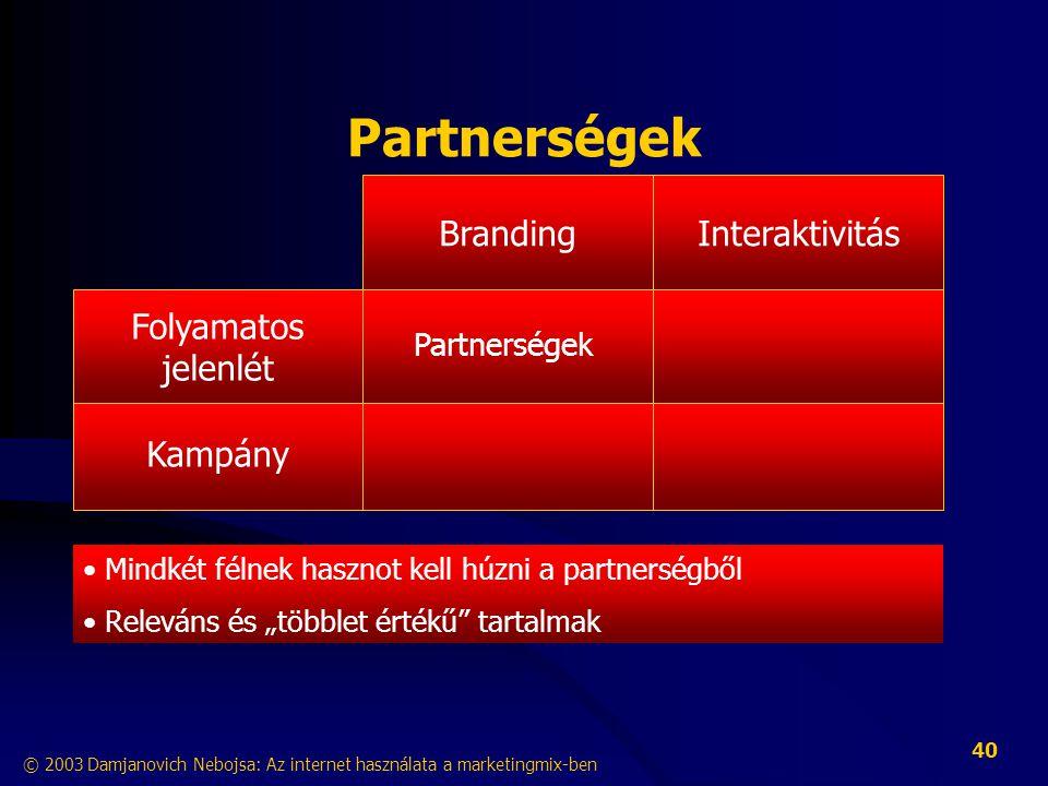 Partnerségek Interaktivitás Branding Kampány Folyamatos jelenlét