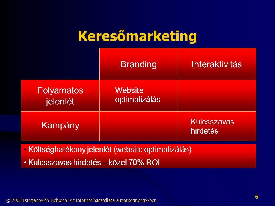 Keresőmarketing Branding Interaktivitás Folyamatos jelenlét Kampány