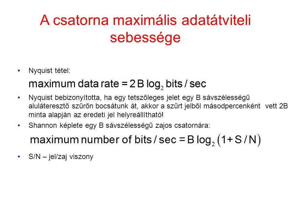 A csatorna maximális adatátviteli sebessége