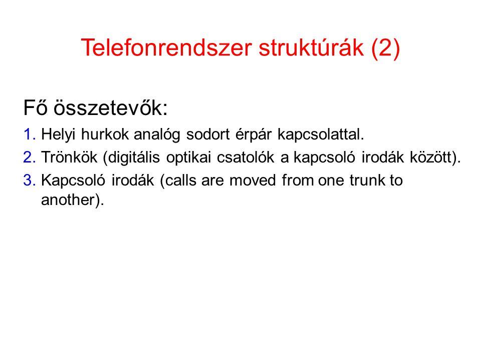 Telefonrendszer struktúrák (2)