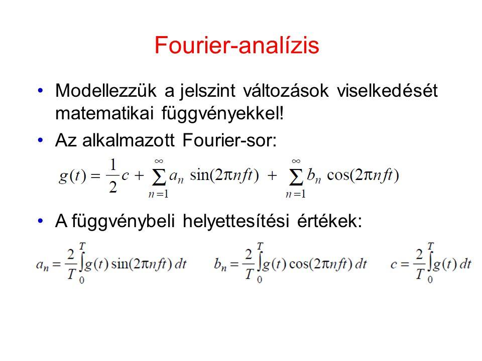 Fourier-analízis Modellezzük a jelszint változások viselkedését matematikai függvényekkel! Az alkalmazott Fourier-sor: