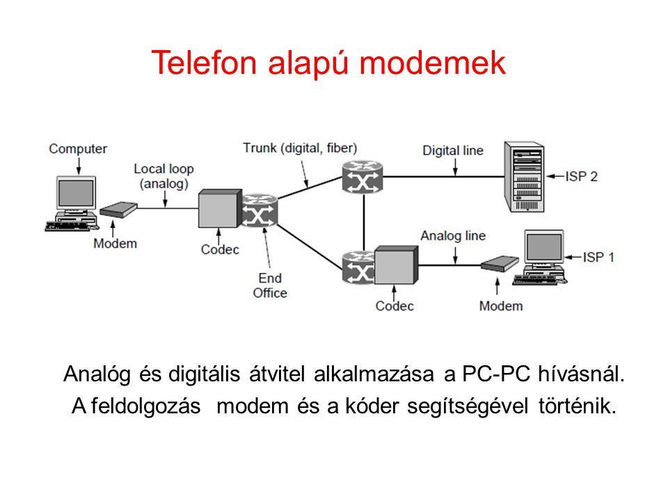 Telefon alapú modemek Analóg és digitális átvitel alkalmazása a PC-PC hívásnál.