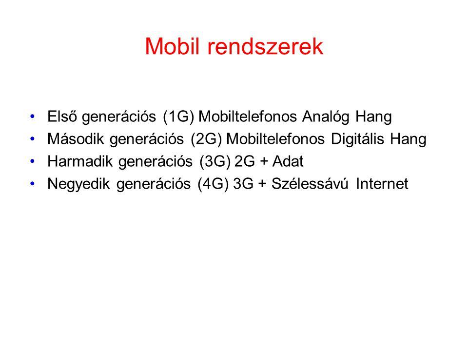 Mobil rendszerek Első generációs (1G) Mobiltelefonos Analóg Hang