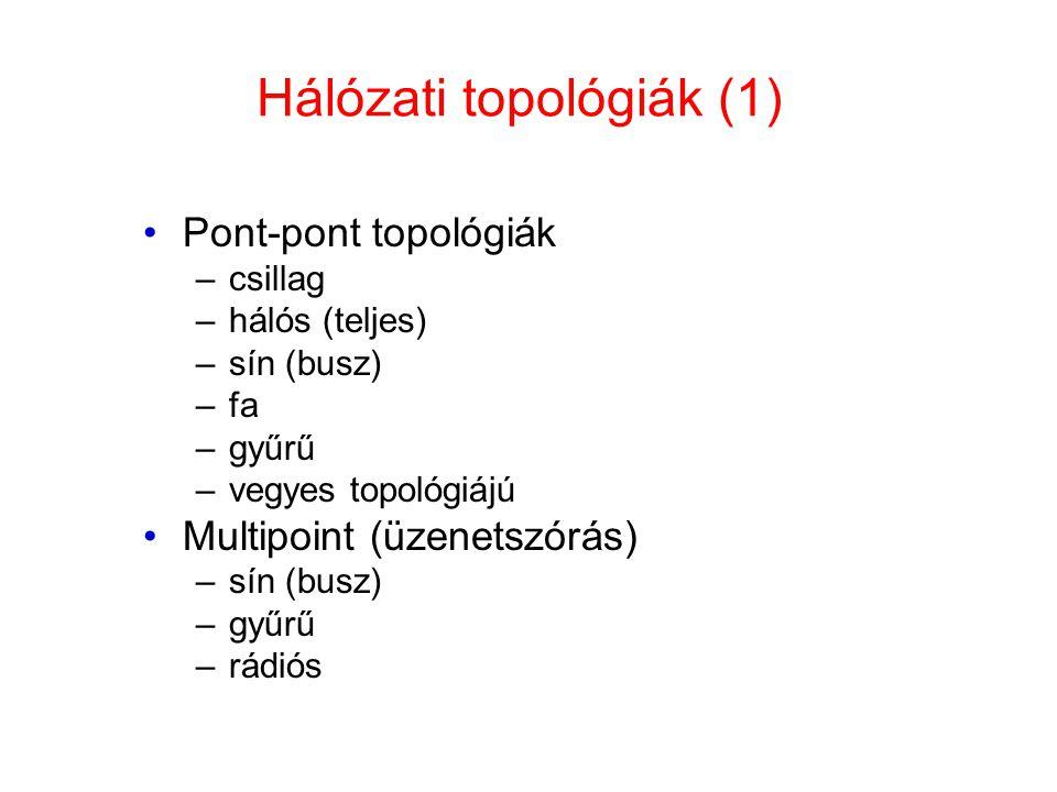 Hálózati topológiák (1)