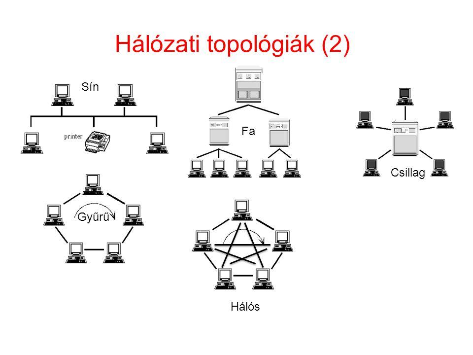 Hálózati topológiák (2)