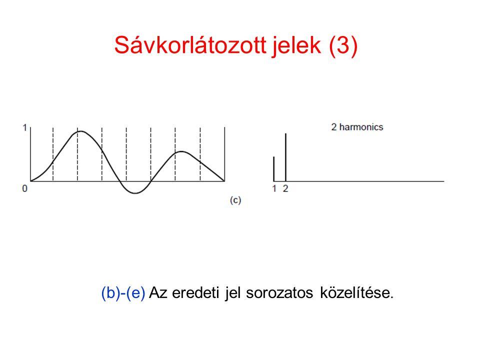 Sávkorlátozott jelek (3)
