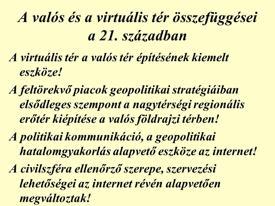 A valós és a virtuális tér összefüggései a 21. században
