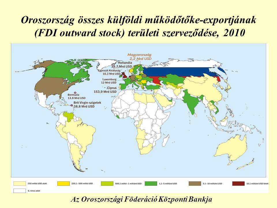 Az Oroszországi Föderáció Központi Bankja