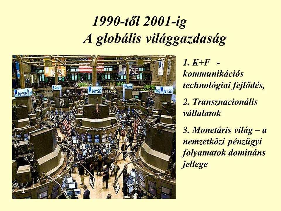 1990-től 2001-ig A globális világgazdaság