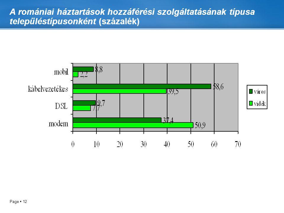 A romániai háztartások hozzáférési szolgáltatásának típusa településtípusonként (százalék)