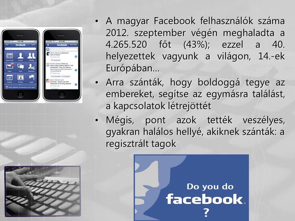 A magyar Facebook felhasználók száma 2012