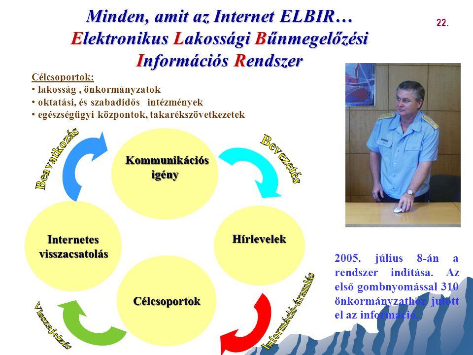 22. Minden, amit az Internet ELBIR… Elektronikus Lakossági Bűnmegelőzési Információs Rendszer. Célcsoportok: