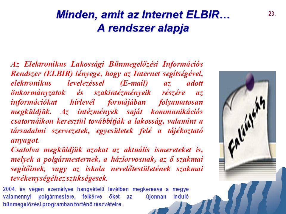 Minden, amit az Internet ELBIR… A rendszer alapja