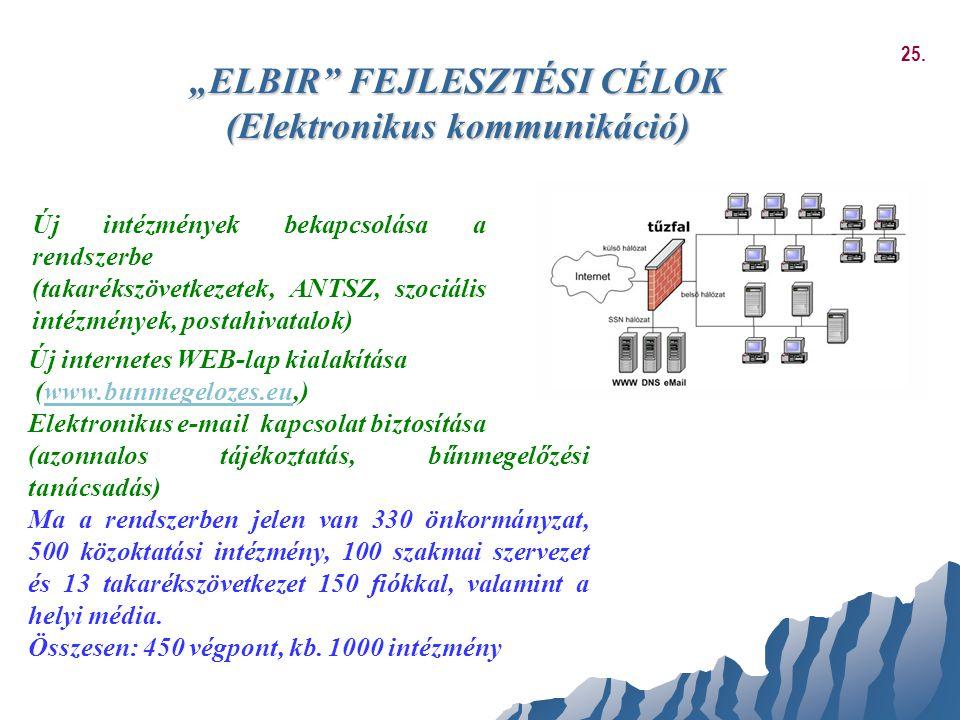 """""""ELBIR FEJLESZTÉSI CÉLOK (Elektronikus kommunikáció)"""