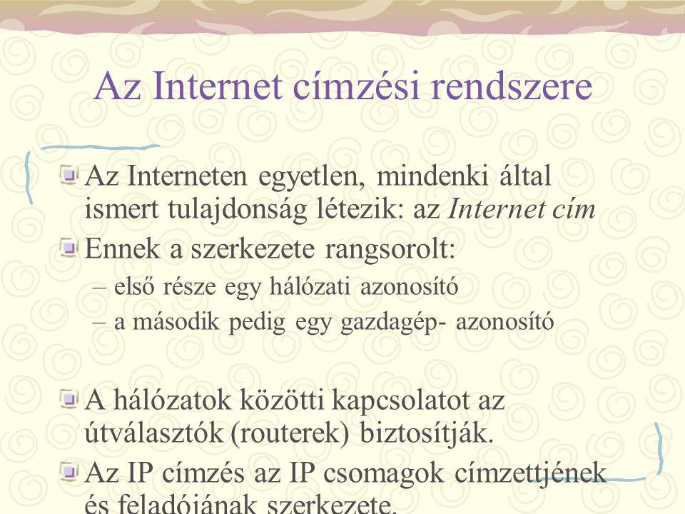 Az Internet címzési rendszere