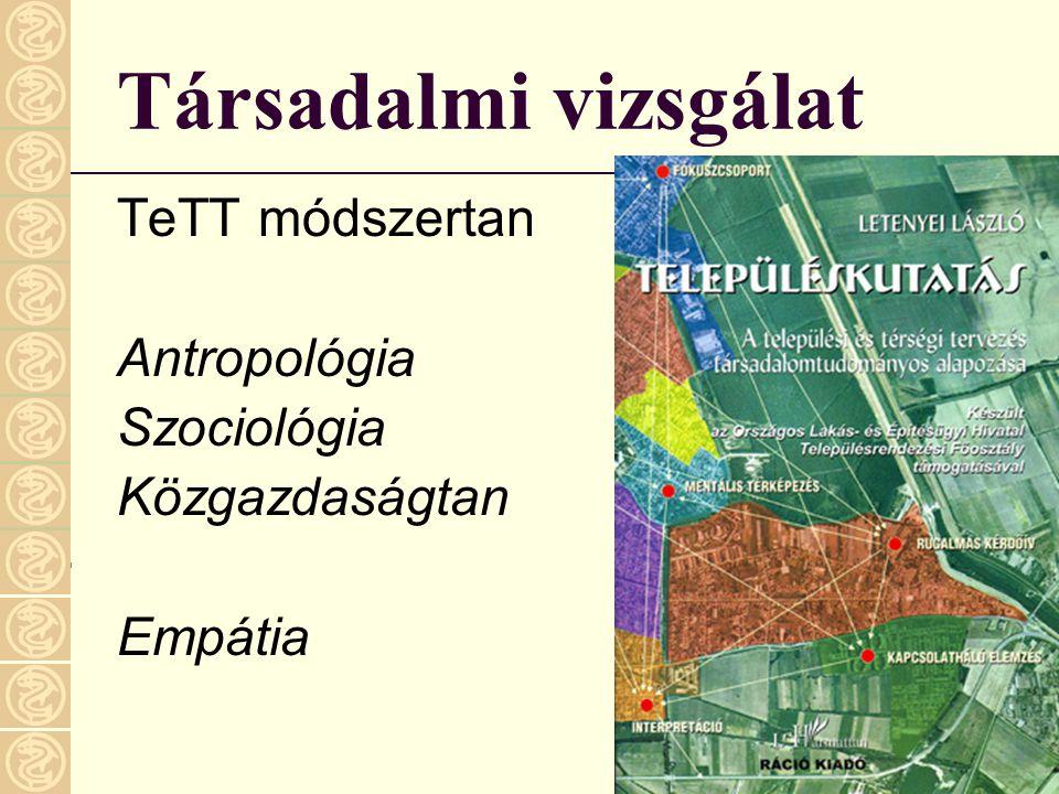 Társadalmi vizsgálat TeTT módszertan Antropológia Szociológia