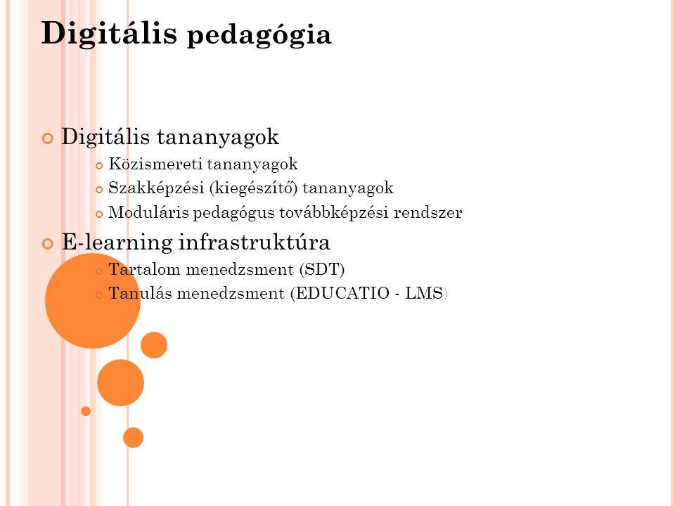 E-learning infrastruktúra