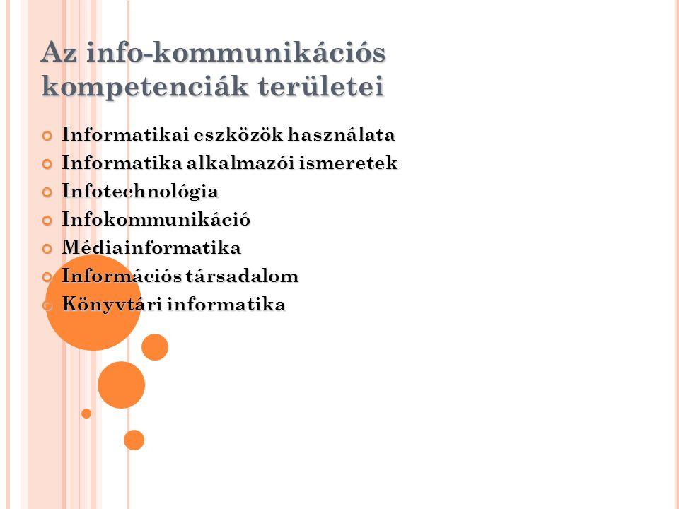 Az info-kommunikációs kompetenciák területei
