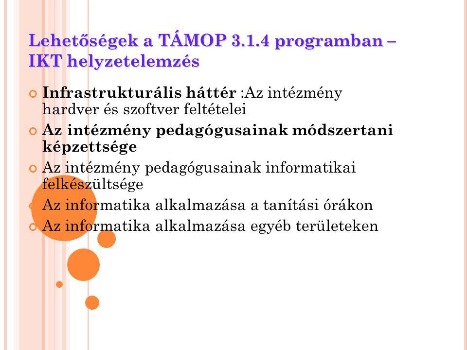 Lehetőségek a TÁMOP 3.1.4 programban – IKT helyzetelemzés