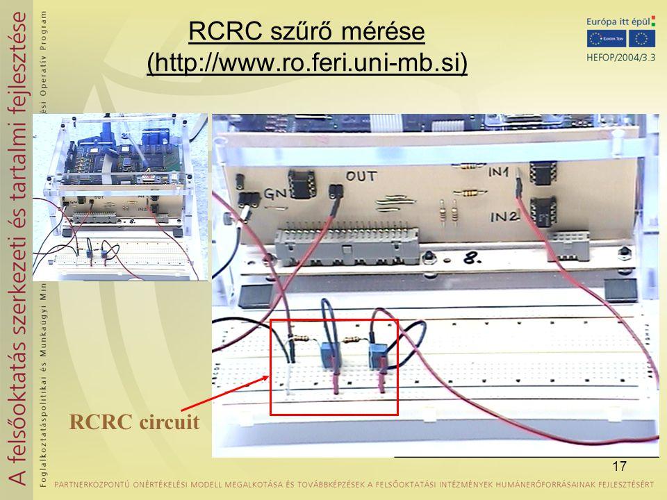RCRC szűrő mérése (http://www.ro.feri.uni-mb.si)