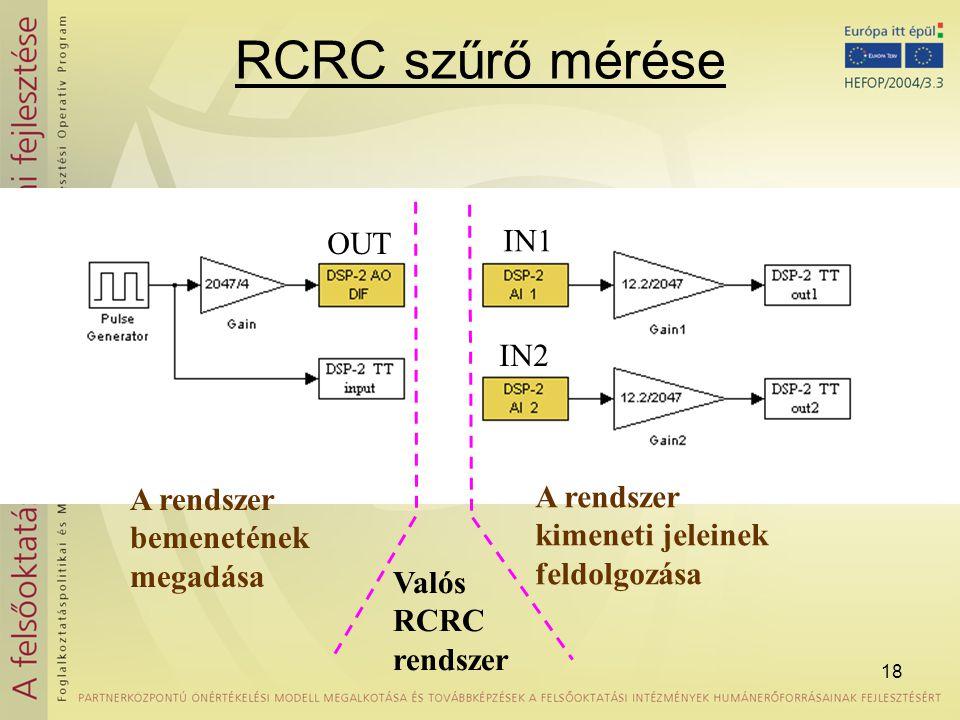 RCRC szűrő mérése OUT IN1 IN2 A rendszer bemenetének megadása