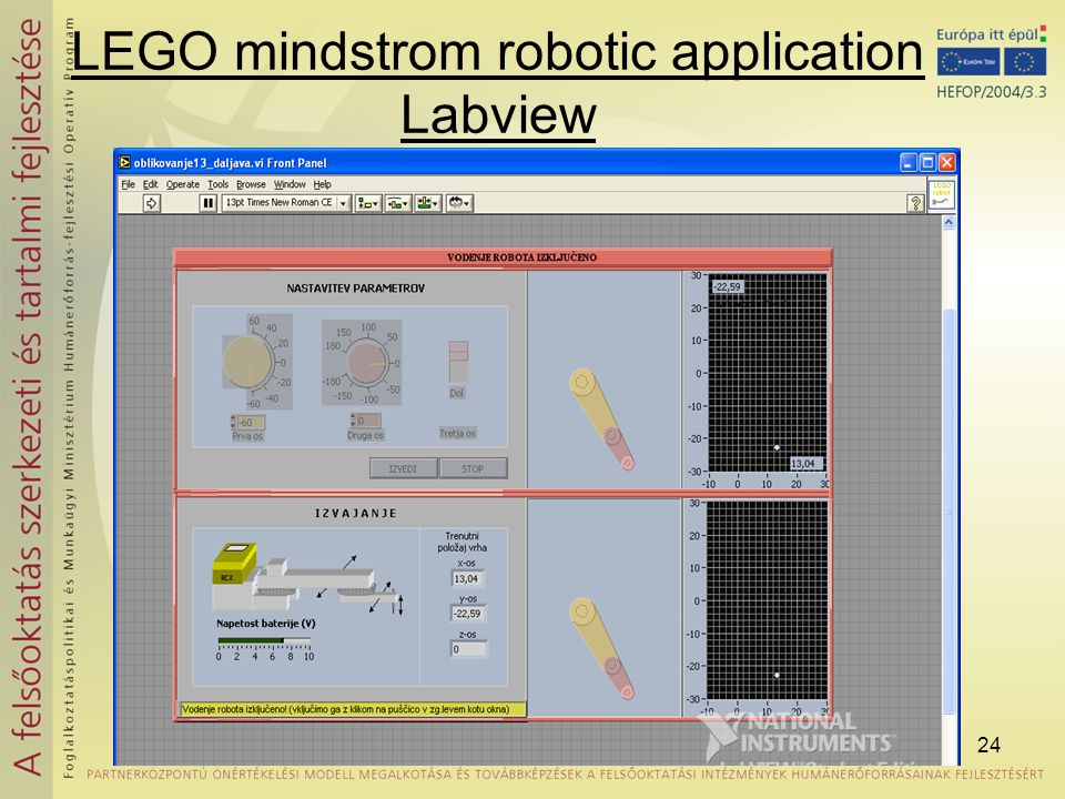LEGO mindstrom robotic application Labview
