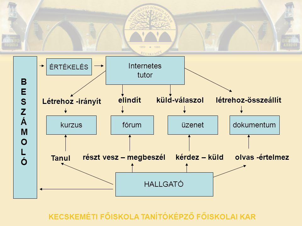 KECSKEMÉTI FŐISKOLA TANÍTÓKÉPZŐ FŐISKOLAI KAR