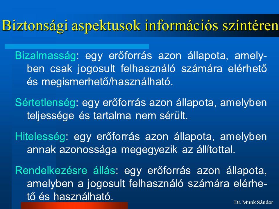Biztonsági aspektusok információs színtéren