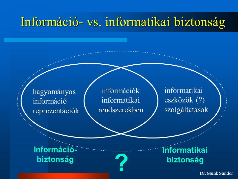 Információ- vs. informatikai biztonság