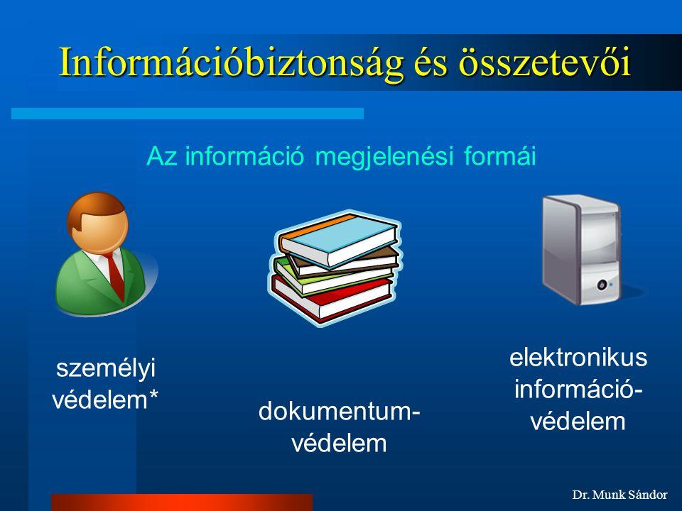 Információbiztonság és összetevői