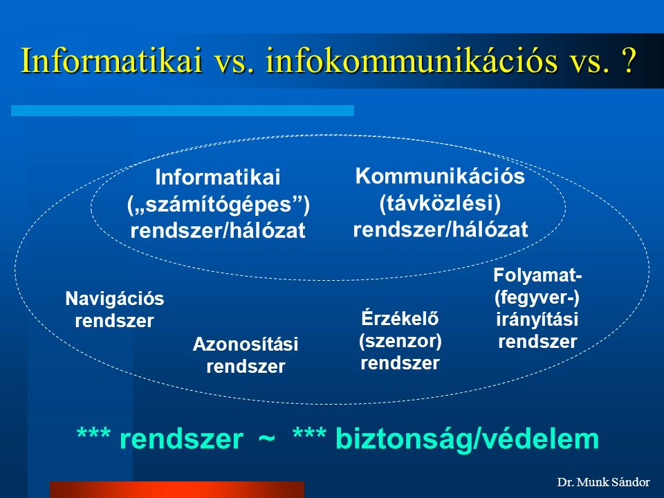 Informatikai vs. infokommunikációs vs.