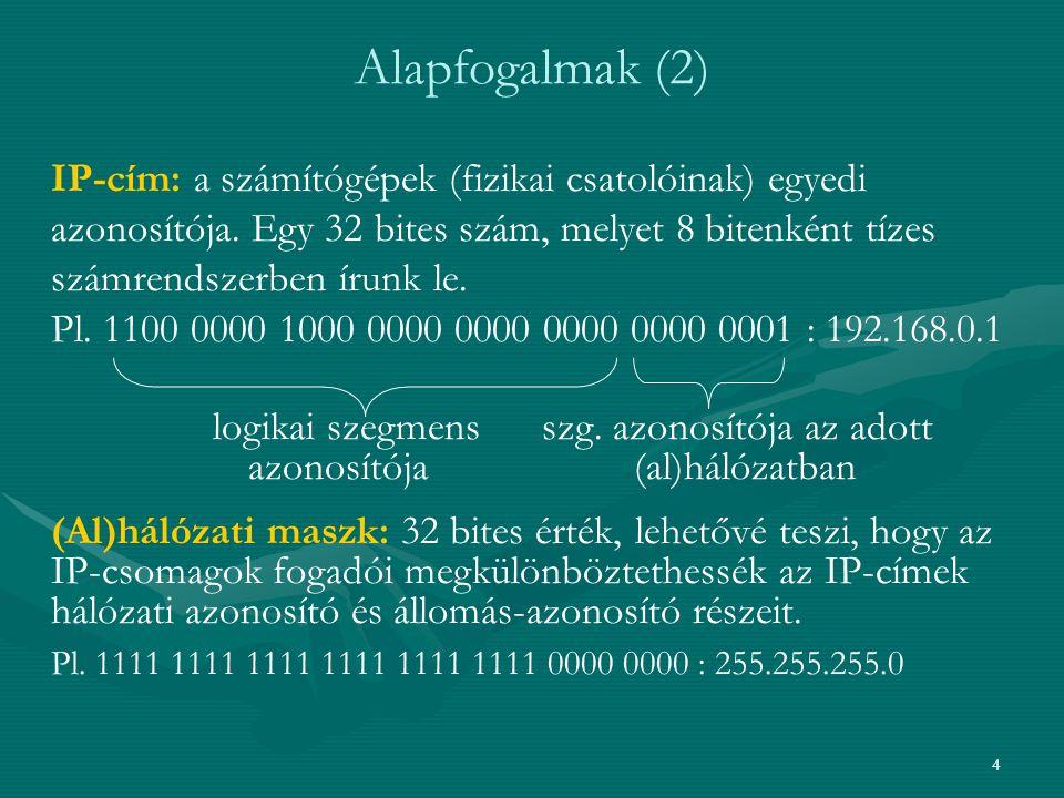 logikai szegmens szg. azonosítója az adott azonosítója (al)hálózatban