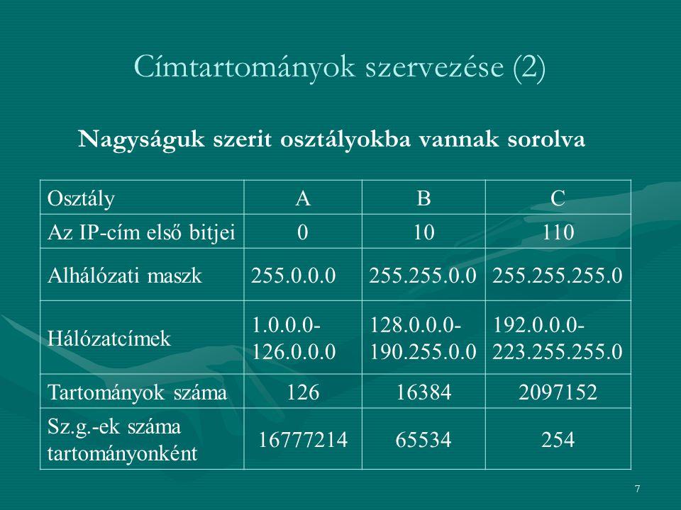 Címtartományok szervezése (2)