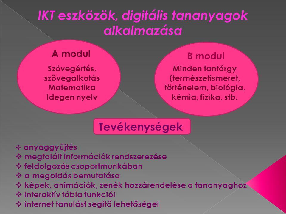 IKT eszközök, digitális tananyagok alkalmazása